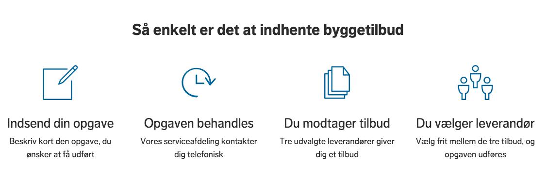 sådan virker 3byggetilbud.dk