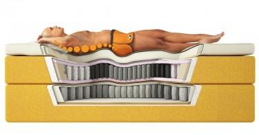 den bedste seng til dårlig ryg